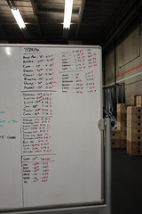 IMG_4132.JPG (CrossFit Long Beach) Tags: beach crossfit fitness long cflb signalhill california unitedstates