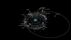 New Dwarf Planet Discovered Far Beyond Pluto's Orbit (contfeed) Tags: rr245 dwarf planets pluto kuiper neptune ossos 2015 objects bannister