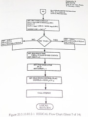 Advanced Cruise Missile Flow Chart (42) (Photo Nut 2011) Tags: flowchart cruisemissile