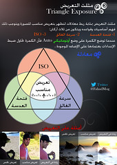 ExposureTriangle (Fahad Al Mogheerah) Tags: