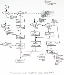 Advanced Cruise Missile Flow Chart (74) (Photo Nut 2011) Tags: flowchart cruisemissile