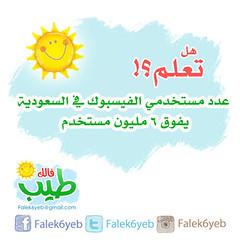 هل تعلم .. فيس بوك (Falek6yeb) Tags: دعاية حب السعودية مليون فرح فكر إعلان نجاح شركة سعادة بزنس ثقافة إعلانات وعي مجتمع فائدة يوتيوب تسويق استثمار خدمة ربح فيسبوك عرضخاص تويتر معلومة ريتويت فالكطيب