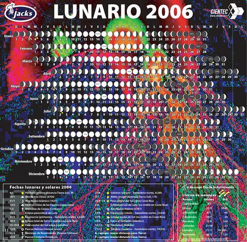 4.4.5.2-Lunario2006-2page