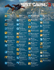 Just Cause 3 - Trophies/Achievements (donbull's trophy guides) Tags: ps4 playstation game guide trophy trophies achievements justcause 3 avalanche