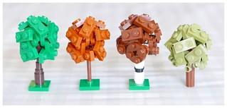 Microscale Tree Mini-tutorial (5 of 5)