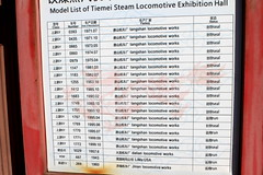 I_B_IMG_8964 (florian_grupp) Tags: asia china steam train railway railroad diaobingshan tiefa liaoning sy coal mine 282 mikado steamlocomotive locomotive 280 consolidation kd6 usatc s160 us kd6487 lima