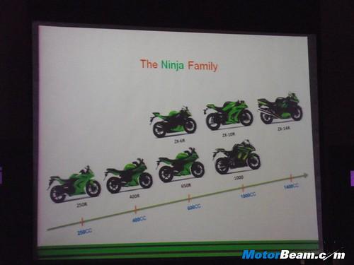 2012-Kawasaki-Ninja-650-Launch-01