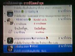 Kedkesorn Status