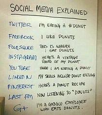 Attachment (Darren Salkeld) Tags: socialmedia facebook twitter youtube google google|plus| instagram pinterest tumblr linkedin foursquare humor funny lol fun laughs haha socialmediamarketing marketing true