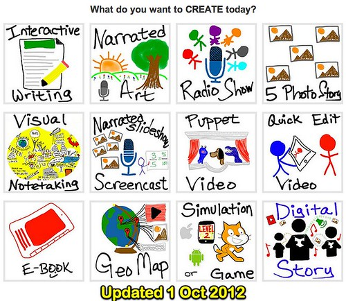 What Do You Want to Create Today? by Wesley Fryer, on Flickr
