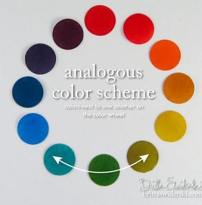 Analogous-Scheme