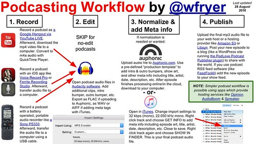 Podcasting Workflow by @wfryer (August 2 by Wesley Fryer, on Flickr