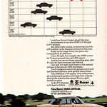 Rover P6 3500S advert