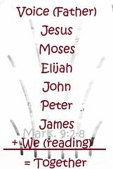 Together (Jouni Niirola) Tags: voice father jesus moses elijah john peter james we reading