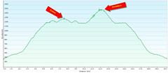 GPS Log (photoMakak) Tags: hiking adirondacks esther adirondack whiteface adk 46ers 46r 46er adk46 photomakak