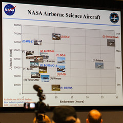 NASA Airborne Science Aircraft (Kevin Baird) Tags: aircraft nasa planes fleet dryden daof nasatweetup nasasocial nasaairborne