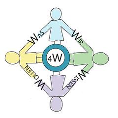 Projekt 4 W - Was wir wissen wollen