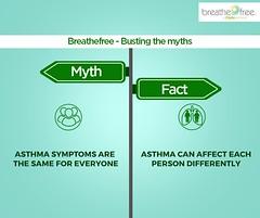 asthma symptoms (avnideshmukh77) Tags: asthma triggers asthmatics symptoms