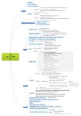 구글의 신규사업 제휴와 추진