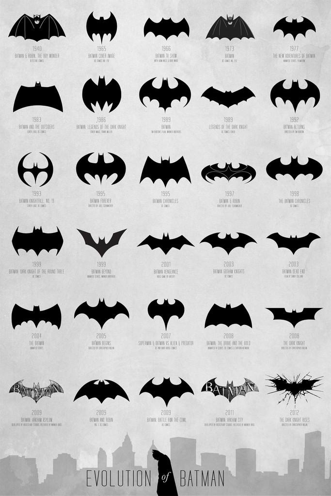 1940到1972!『蝙蝠俠』LOGO 進化史~