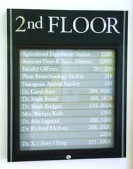 Interior Wayfinding Directory