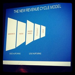 Marketo wants to talk revenue cycle and lead n...