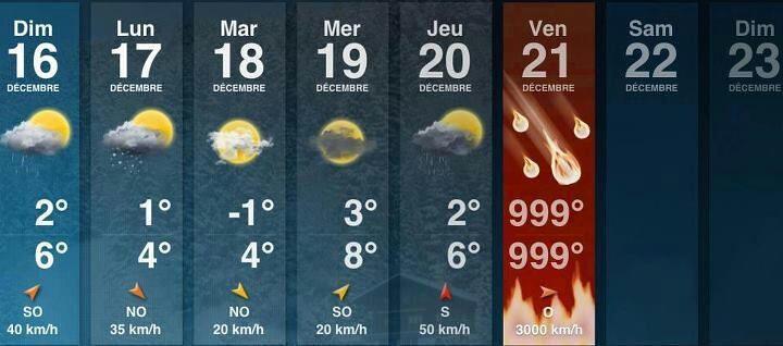 predicciones_diciembre_2012