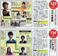 1.14 TBS ハンチョウ~警視庁安積班 1.22 TBS コドモ警視