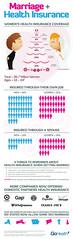 Bruce_Slaton-bruce@BruceSlaton (2) (bruceslayton) Tags: divorce marriage statistics pitemarriage reason why unsteady bruceslaton pite education