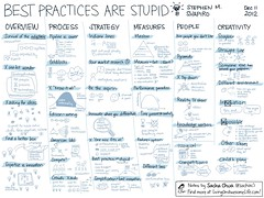20121211 Book - Best Practices Are Stupid - St...