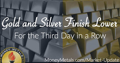 Gold and Silver Finish Lower for the Third Day in a Row