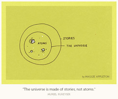 StoryUniverse_500_Marked (Eigappleton) Tags: chart illustration quote illustrated graph charts graphs quotes diagram visual venn visualisation diagrams storytelling handdrawn venndiagram visualstorytelling overlaps subsection
