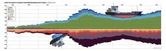 Unsafe waters... ('pijn) Tags: worx ecb euro crisis debt saldi