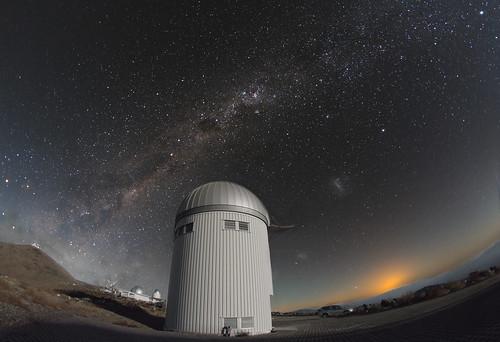 OGLE Observatory