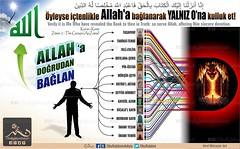Kerim Kur'an - Zmer 2 (Oku Rabbinin Adiyla) Tags: allah kuran islam ayet ayetler verse god religion bible eytan muslim eyh menzil tarikat ismailaa mevlevi cemaat fet nur saidnursi islamic tasavvuf tekke zikir mezhep