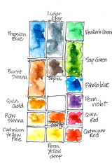 Latest palette 2013 01 (artbybernadette) Tags: watercolor palette sketchkit inkandwatercolor