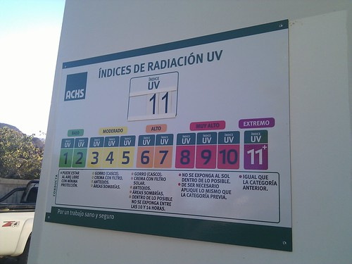 Indices de Radiación UV