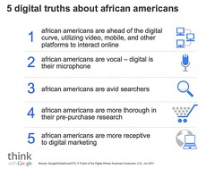 5 digital truths (Soulfull) Tags: advertising marketing google media internet africanamericans communications digitalmedia