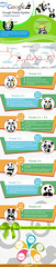 Google Panda Update Overview by ARKA Softwares (ARKA Softwares) Tags: infographics designing usa company seo services link building pay per click management web development top aspnet
