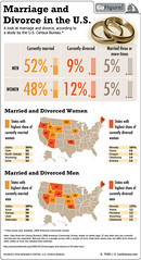 Bruce_Slaton-bruce@BruceSlaton (8) (bruceslayton) Tags: divorce marriage statistics pitemarriage reason why unsteady bruceslaton pite education