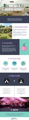 Why Hire a Wedding Marquee? (carronmarquees2015) Tags: wedding weddings marquee marquees event events venue venues special infographic infographics