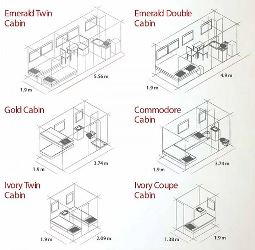 Shongololo Express - Plans of the cabins