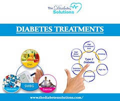 diabetes-post-banner-1 (thergmarketing) Tags: diabetes controls solutions causes