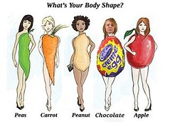 What's your body shape? (stellacart) Tags: silly body chocolate fat egg creme shape cadburys stellacartography flickrandroidapp:filter=none