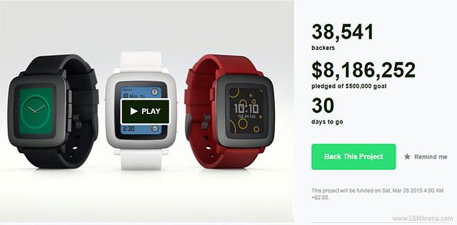 To the Moon: PEBBLE TIME reaches 38 thousand backers, $8 million in less than 24 hours http://t.co/e7fSpfIcow http://t.co/WtE9fwV85l