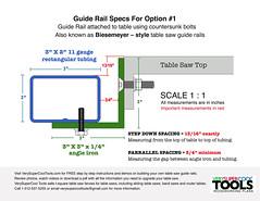 DIY Table Saw Guide Rails - Option 1