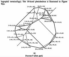 18-faced-plesiohedron--Löckenhoff and Hellner--1971 (jbuddenh) Tags: polyhedron plesiohedron löckenhoffandhellner 1971 mathematics geometry coordinates brankogrünbaumandgcshephard