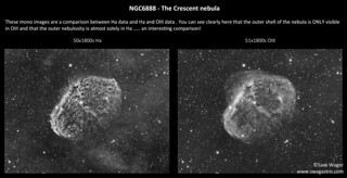 A comparison between Ha and OIII data in the Crescent nebula
