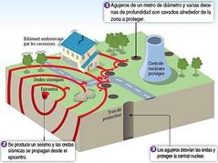 40 (raquelrojas1) Tags: natural terremoto desastre