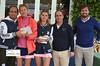 "lucia milyaeva y tatiana rumyantseva campeonas 3 femenina-Torneo-16-Aniversario-Nueva-Alcantara-Marbella-febreo-2015 • <a style=""font-size:0.8em;"" href=""http://www.flickr.com/photos/68728055@N04/16581035041/"" target=""_blank"">View on Flickr</a>"